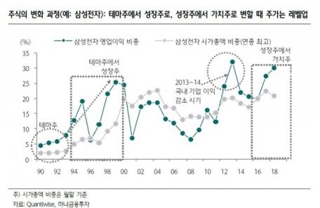다음 남북 경협 테마주는 자동차ㆍ금융주?