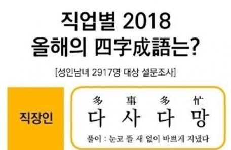 다사다망·고목사회·노이무공…'불황' 올해의 사자성어