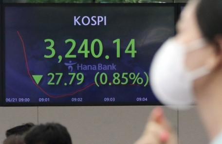 외인·기관 '팔자'에 코스피 하락 마감…0.83% 내린 3240.79