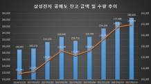 공매도 잔고 50% 급증… 삼성전자 주가하락, 공매도 세력엔 '기회'(?)