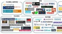 """한국은행 """"디지털기술 기반 금융 혁신, 경제성장 동력으로"""""""