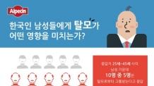 """한국 남성 47% """"탈모로 고통""""…'스트레스'가 주된 원인"""