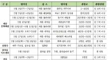 (온 0600) 5월 가정의 달, 서울에서 문화공연 즐겨요