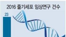 [식약안전평가원 '2016 보고서'] 밀리는 '줄기세포 강국'…한국, 임상연구서도 中에 역전