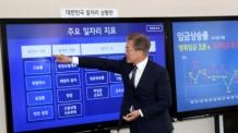 靑, 추경 예산으로 치매 국가책임제·국공립보육시설 확대 우선 추진