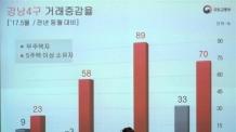 김현미 장관 'PPT' 취임사<YONHAP NO-2167>