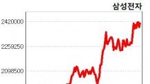 삼성전자 2분기 영업익, 애플 제친다