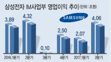 애플 제친 삼성…'갤럭시S8'로 완벽 부활