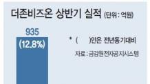 "'ERP·클라우드' 성장축…더존비즈온 ""하반기 더 기대"""