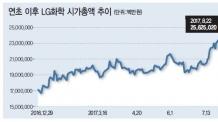 '호실적' 타고…LG화학 시총7위로 '퀀텀점프'