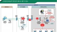 성남시 체납 통합시스템, 전국 지자체 벤치마킹