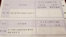 '재건축 묻지마 속도전' 결국 뒤탈… 줄소송 우려