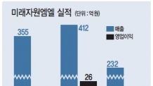 [IPO 돋보기]미래자원엠엘, 12월 코스닥 이전상장 추진