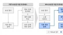 """삼정KPMG """"RPA 도입해 서비스 혁신 이끌어야"""""""