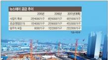 LH '뉴스테이 활성화 지원' 삭제