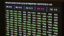 사회적참사법, '신속처리안건' 1호…신속처리안건이란