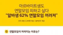 """(토요)알바생 10명 중 6명 """"송년회ㆍ연말 모임 꺼린다"""""""