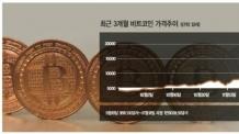 비트코인, 글로벌 제도권시장 속속 진입