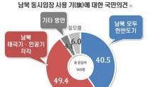 (온라인 0930)한반도기 반대 49.4% > 찬성 40.5%