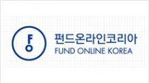 펀드슈퍼마켓, 한국WM투자자문과 펀드자문계약 체결