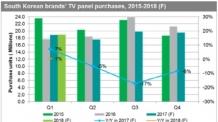 TV용 LCD 패널 수요 1분기 감소 전망…국내 제조사 3%↓