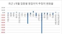 4분기 어닝시즌 본격화…ITㆍ중국소비주 담아라