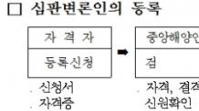 해양안전심판원, 올해 국선 심판변론인 90명 선정