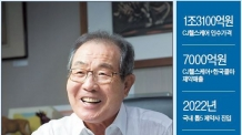 [피플&데이터] '한국콜마'를 종합제약사로 이끈 '뚝심경영'의 대명사 윤동한회장