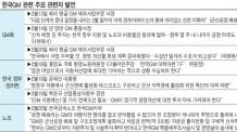 [한국GM 운명의 일주일] '노조양보→신차배정→정부지원' 시나리오 짠 GM
