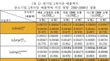 """산업연 """"韓 대기업 낙수효과 약화…新 성장 패러다임 모색해야"""""""