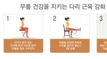 """[주말생생][관절, 봄에 더 아프다 ①] 봄 운동, 준비운동 소홀땐 """"아이고 내 무릎~"""""""