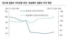 """""""1분기 실적 모멘텀, 4월까지 간다…반도체ㆍ방송ㆍ엔터 주목"""""""
