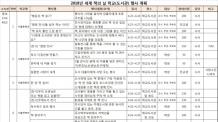 '세계 책의 날'…서울 840개 학교 다양한 독서 행사 개최