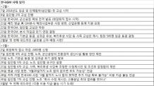 [한국GM 노사합의 극적타결] 군산공장 폐쇄부터 잠정합의까지…한국GM 70일 일지