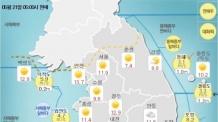 [날씨&라이프] 전국 맑고 오늘…서울 낮 최고 26℃
