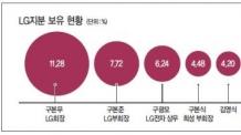 4세경영 시동 LG그룹주, 주가 영향 크지 않을 듯