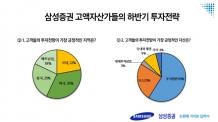 """삼성증권 """"고액자산가, 해외 주식 관련 상품 투자 선호"""""""