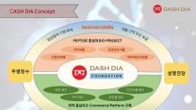 대시골드재단, Bit-Z상장 기념 대시골드(DSG)유저에게 DashDia(DSD) 에어드랍(Airdrop) 실시 예정
