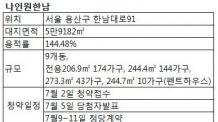 임대보증금만 48억...'나인원한남' 청약