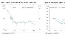 """(일요) """"코스피, 2분기 실적 자신감 회복…신흥국 안전지대"""""""