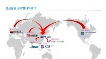 삼성증권, 유럽사와 제휴로 글로벌 리서치망의 '畵龍點睛(화룡점정)' 찍다