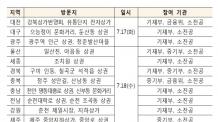 [최저임금 후폭풍]정부, 전국 17개 시ㆍ도 자영업자 방문…애로사항 청취