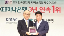 KEB하나은행, 한국산업 서비스품질지수 3년 연속 1위