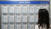 """""""일자리 정책 로드맵에 2년 간 42조 5000억 원 책정"""""""