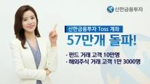 신한금융투자, 토스 제휴계좌 57만개 돌파