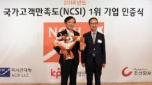 롯데칠성음료, NCSI (국가고객만족지수)  음료 부문 6년 연속 단독 1위 기업 선정