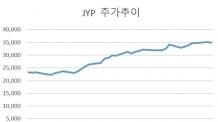 '엔터 1위' JYP,  계속 갈까