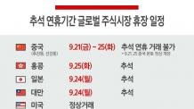 """삼성증권 """"추석연휴 기간 해외증시 움직임에 주목 필요"""""""