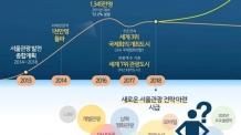 (온라인 10시)서울시, 국내ㆍ외 관광객 5000만 시대 연다
