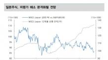"""(22일 토요일) 보호무역ㆍ신흥국 위기의 '안전지대'…""""日 증시를 주목하라"""""""